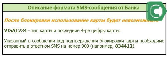 Описание формата СМС от банка