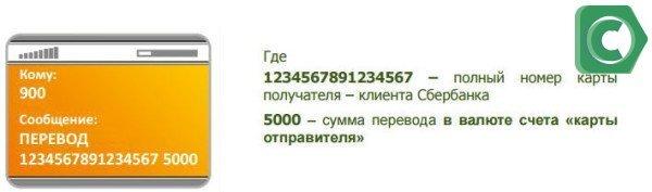 ussd команды - ПЕРЕВОД