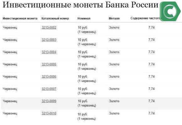 Каталожные номера золотого Сеятеля (10 рублей)