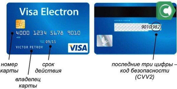 Данные, которые указаны на банковской карточке