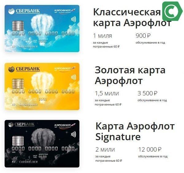банковская карта аэрофлот