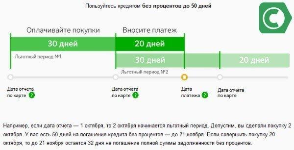 кредит в ренессанс банке документы