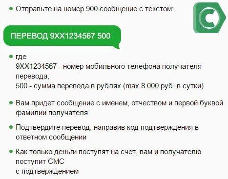 Перевод с карты на карту по СМС