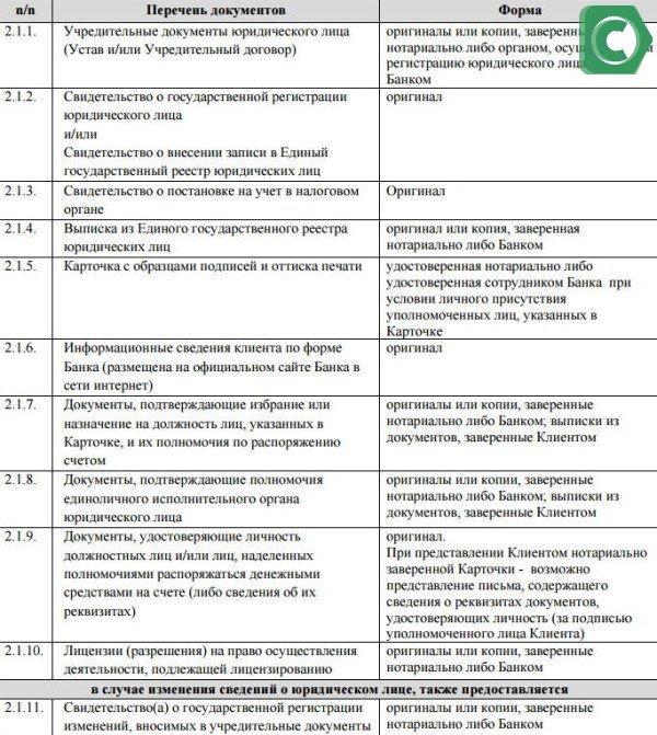 Перечень документов для открытия расчетного счета в Сбербанке Юридическим лицом резидентом