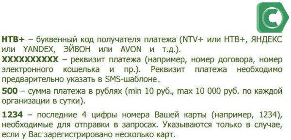 Правила выполнения СМС-перечислений на счет организации