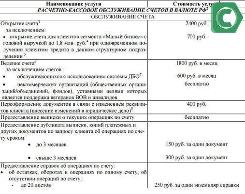 Тарифы по договору эквайринга в Сбербанке