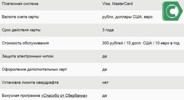 Электронные карты Visa Electron и MasterCard Maestro - нет отличий по обслуживанию