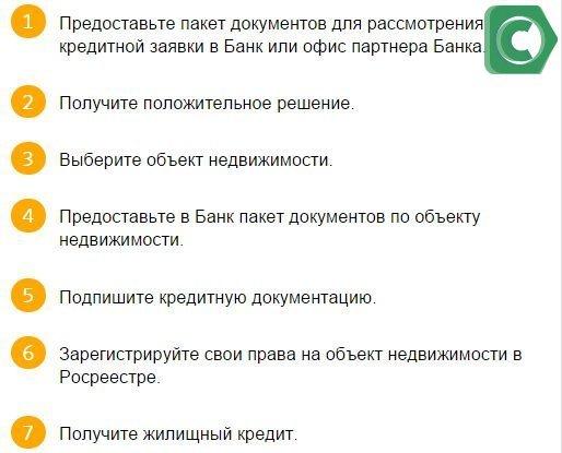 Этапы оформления ипотеки в Сбербанке Росии