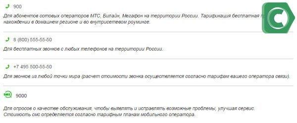 Дополнительные телефоны Контактного центра в Сбербанке