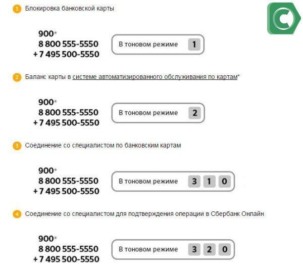 Пример использования голосовых команд в Сбербанке