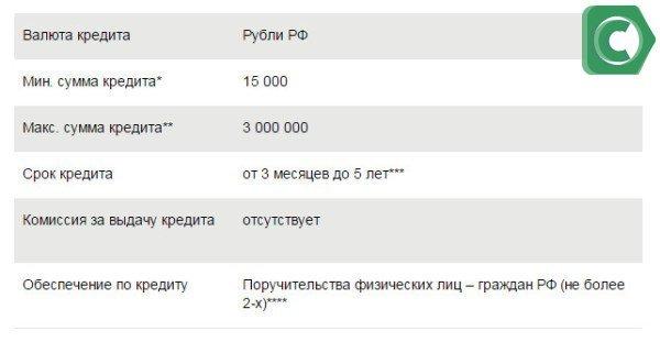 образец приказа об удержании из заработной платы