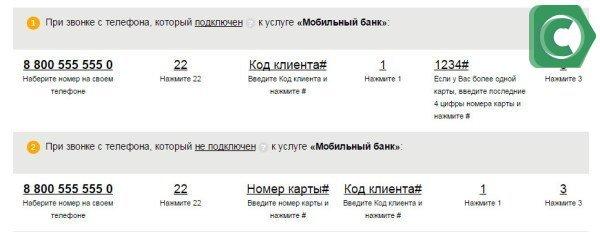 Уточнить идентификатор для входа в интернет-банк Сбербанк Онлайн