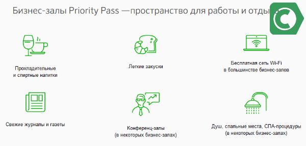 Priority Pass в Сбербанк