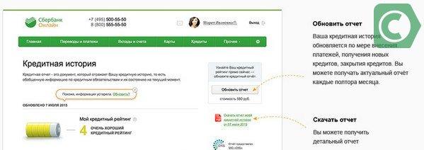 Кредитная история в Сбербанк онлайн: как узнать и посмотреть детали