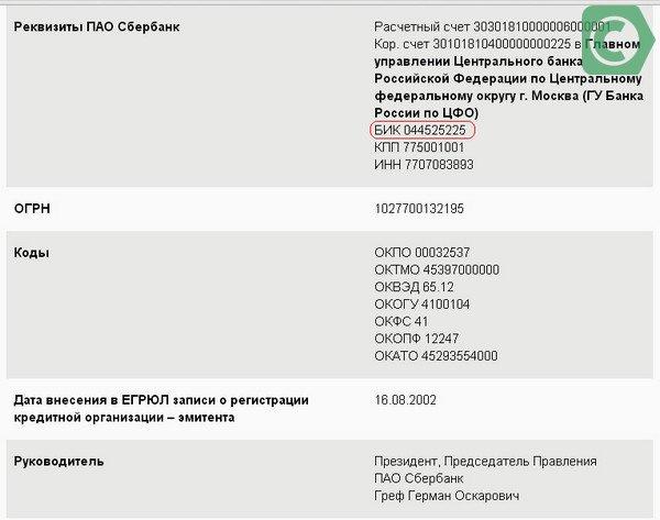 Реквизиты Сбербанка в городе Москва, где БИК 044525225