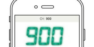 Пришла СМС от Сбербанка «одобрен кредит» — что делать дальше