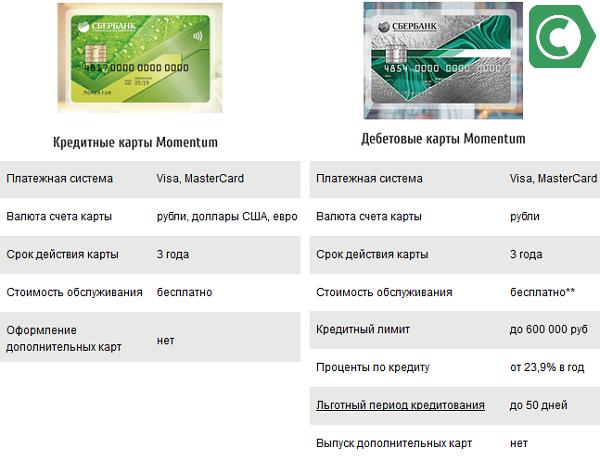 Отличия между кредиткой и дебетовой карточки