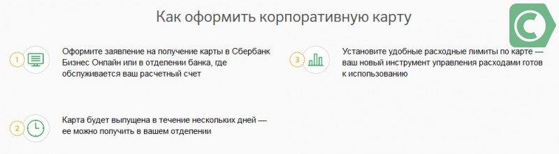 сбербанк онлайн корпоративные карты