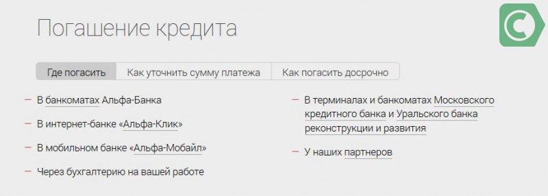хоум кредит белгород режим работы