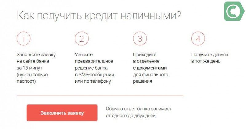 все микрозаймы россии онлайн