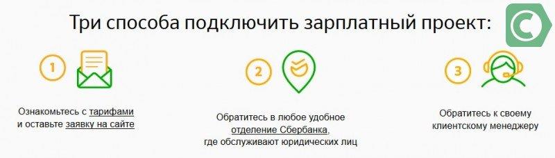 индивидуальный зарплатный проект сбербанка
