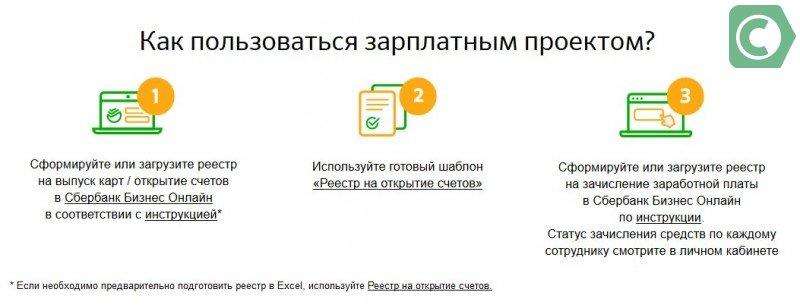тарифы зарплатного проекта сбербанка