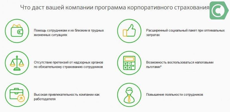 страхование сотрудников сбербанка дмс