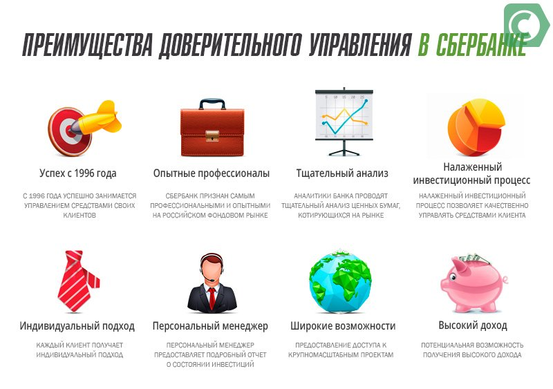 сбербанк доверительное управление