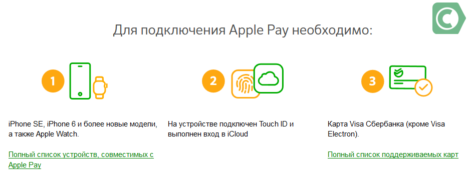 как настроить apple pay сбербанк