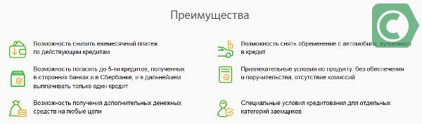 реструктуризация кредита в сбербанке физическому лицу отзывы