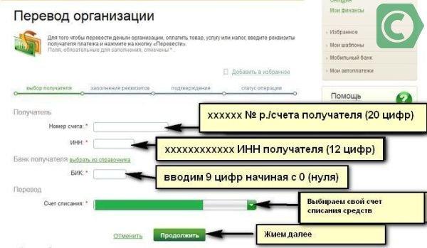 как оплатить покупку череРсбербанк онлайн