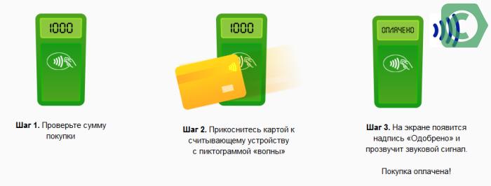 как получить бесконтактную карту сбербанк