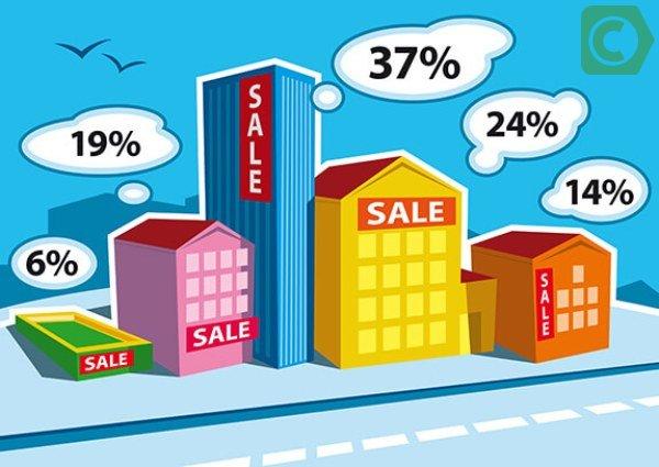 сколько действует оценка квартиры для ипотеки сбербанк