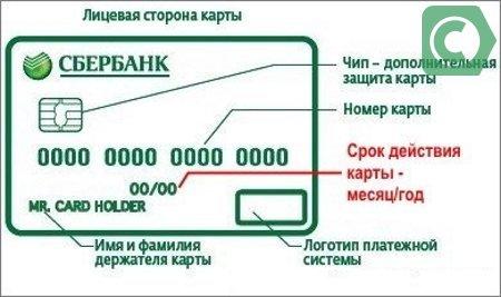 Схема схема метрополитена санкт петербурга
