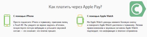 как включить apple pay сбербанк