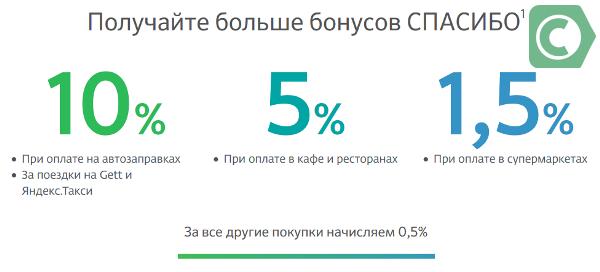 проценты балов, которые получают клиенты