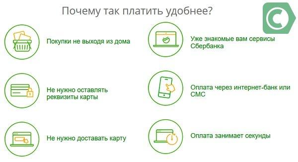 как оплатить товары через сбербанк онлайн