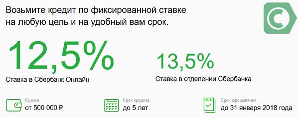 сбербанк кредит новогодние акции кубань кредит новостройки