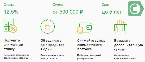 Сбербанк онлайн акции на кредит как получить пониженную ставку как заработать честно в интернете