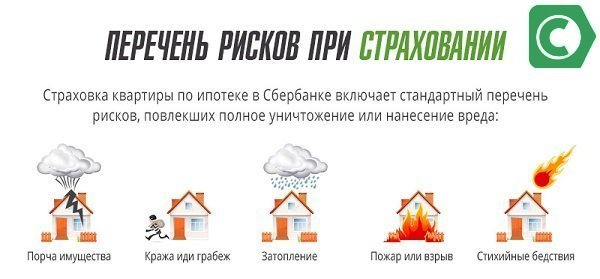 риски при страховании жилья