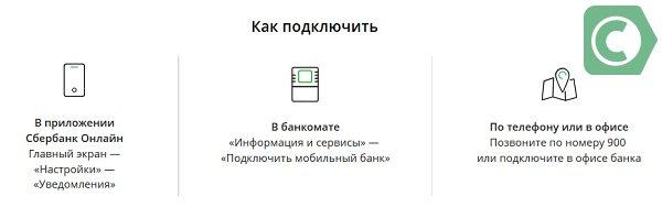 управление деньгами с телефона в мобильном банке
