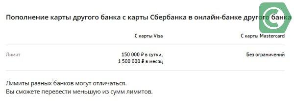 пополнение карты другого банка с карты Сбербанка онлайн