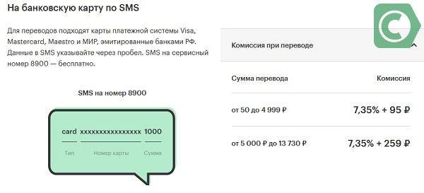 перевод на карту банка по смс