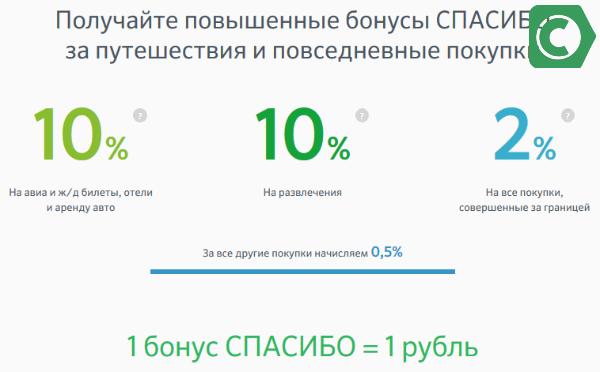 karta-dlya-puteshestvennikov3