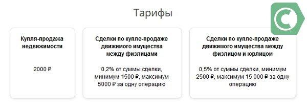 тарифы на аккредитив сбербанк
