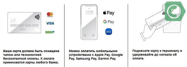 виртуальная карточка для оплаты проезда