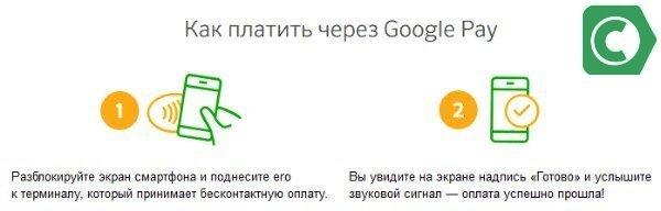как совершать покупки через гугл пей