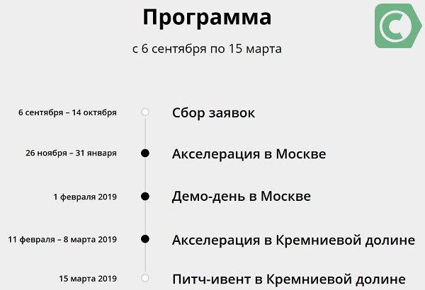 план программы акселератора стартапс 500