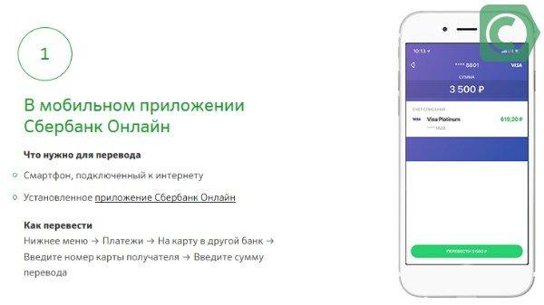 как перевести деньги через телефон в сбербанк онлайн