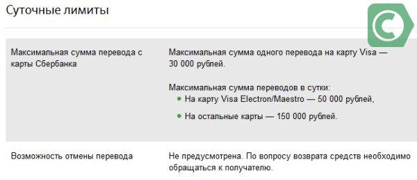 лимиты для переводов сбербанка